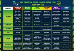 PSL 2021 Draft Live: Pakistan Super League 2021 released and retained players