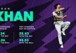 ICC declares Imran Khan best among great cricketers